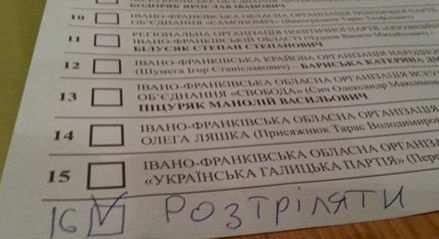 Результати місцевих виборів в Кам'янці-Подільському