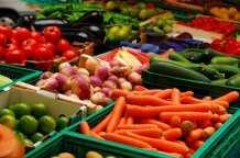 Ціни на продукти в Кам'янці-Подільському