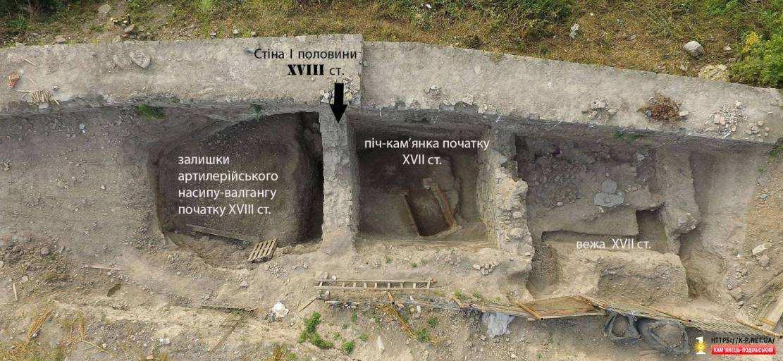 Археологічні знахідки 2016 року в Кам'янці